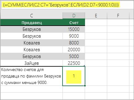 Voorbeeld 3. Functies van sommen en indien ingebed in de formule