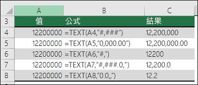 TEXT 函數 - Office 支援