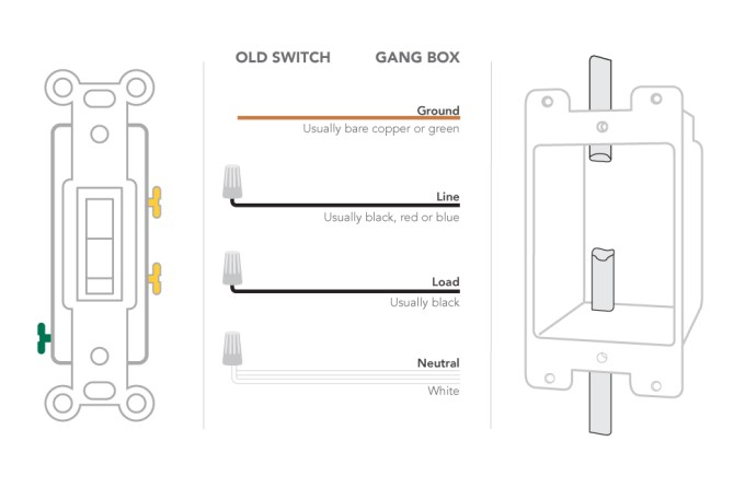 installing wall switch  single pole – customer support
