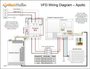 VFD Wiring Diagram  A | MachMotion