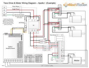 Teco Drive and Motor W | MachMotion
