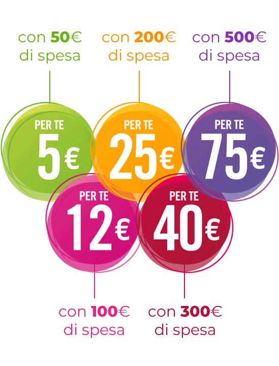 18app Bonus Cultura 500 Euro In Libri Cd E Vinili