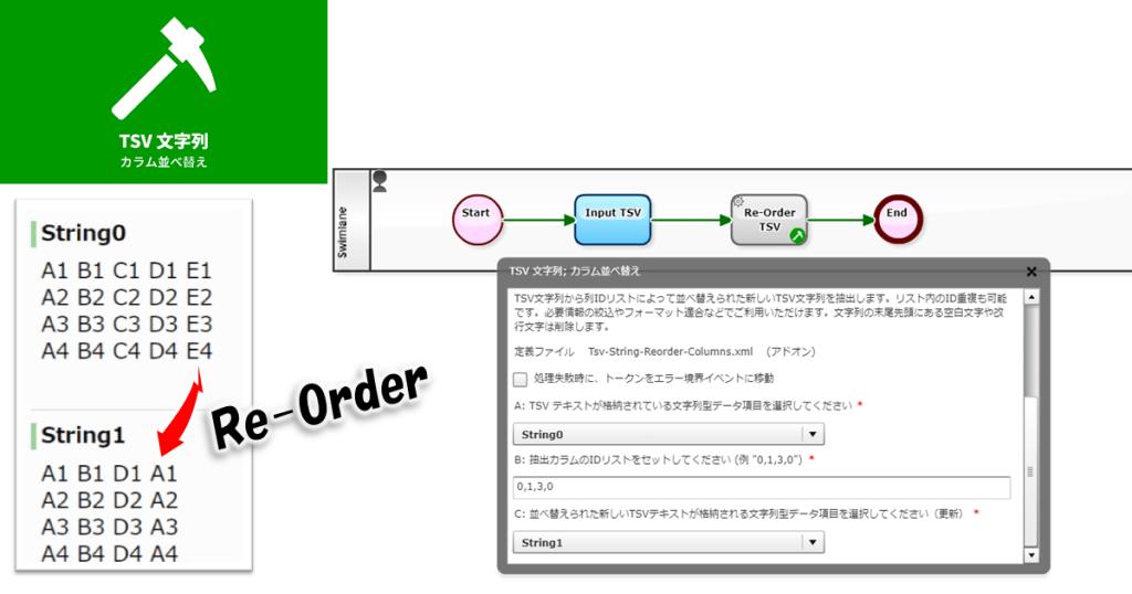 BPMN: TSV列の並べ替え