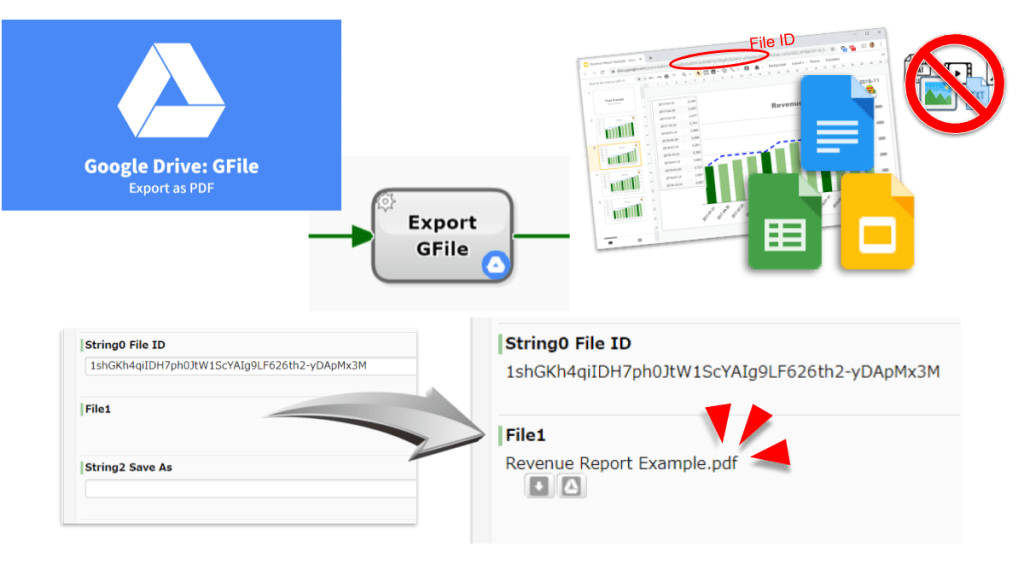 Google Drive PDF Export