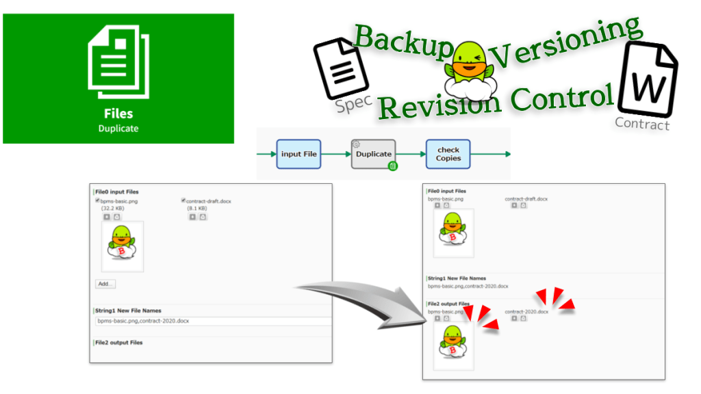 Duplicates Files-type data. All files stored in Files-type data A is copied over Files-type data B.