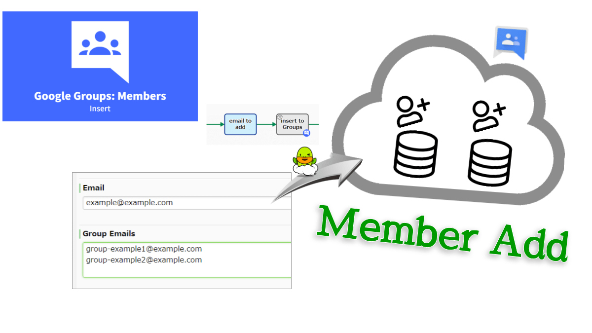 Adds a user to the specified Google Groups. It is also possible to add to multiple groups at once. You can automate operations during personnel shift.