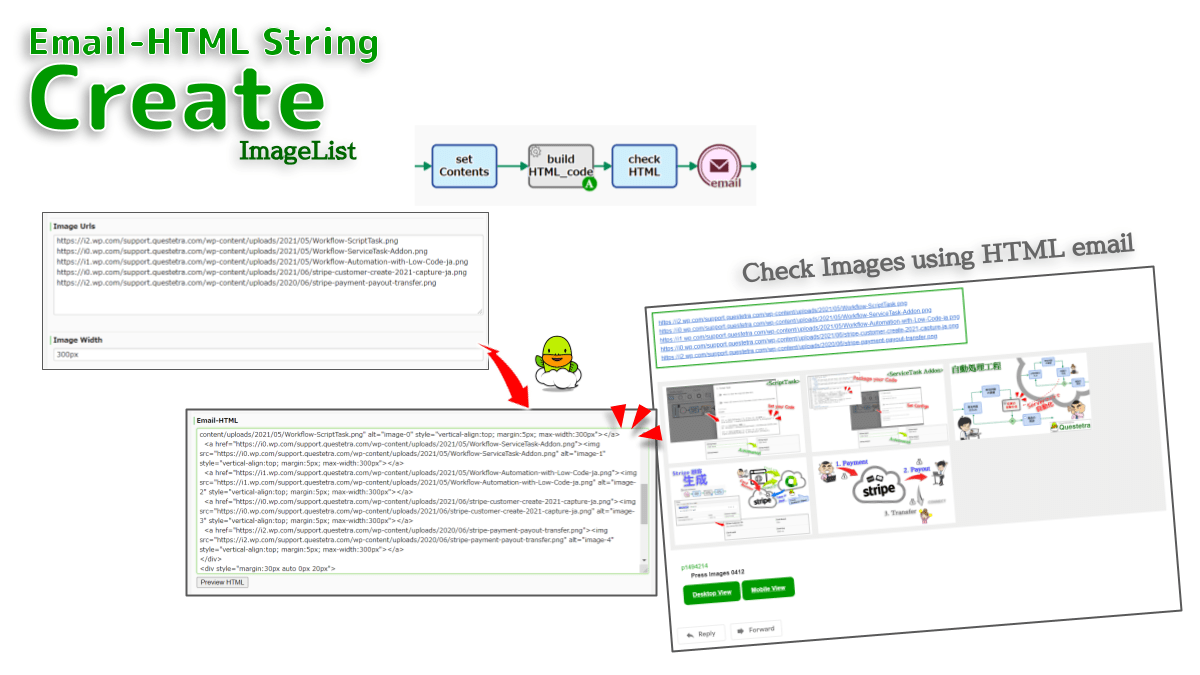 Assembles HTML text for email that can list multiple images. Sets image URLs in the img tag and arranges them. It is used in cases where you want to share images published on a web server or when you want to strengthen the check system.