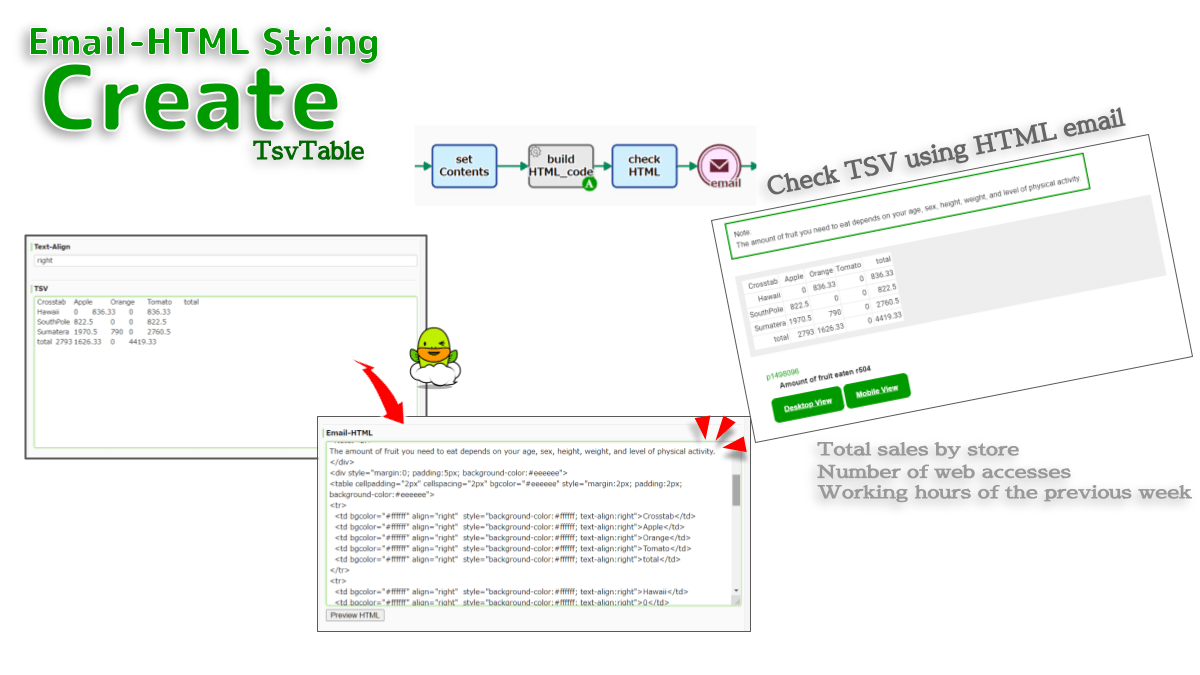 Assembles HTML code for HTML-email that can confirm TSV string. Inserts TableRow (TR) and TableData (TD) depending on the number of items in the TSV string. It is used when you want to automatically notify the TSV data stored in the workflow by mail.