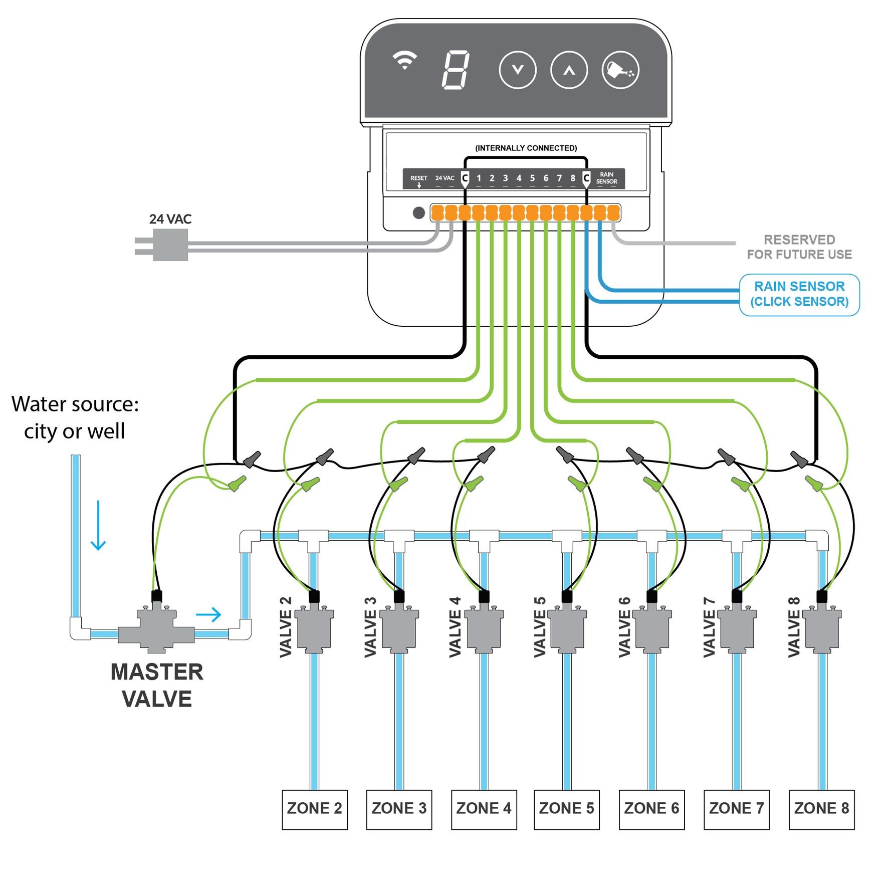 Common Sprinkler System Wiring Diagram