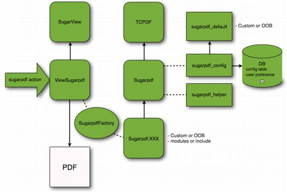 Tcpdf Template  guide modifying prestashop 1 5 invoice template page