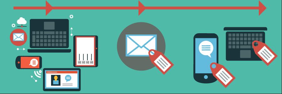 mail_service