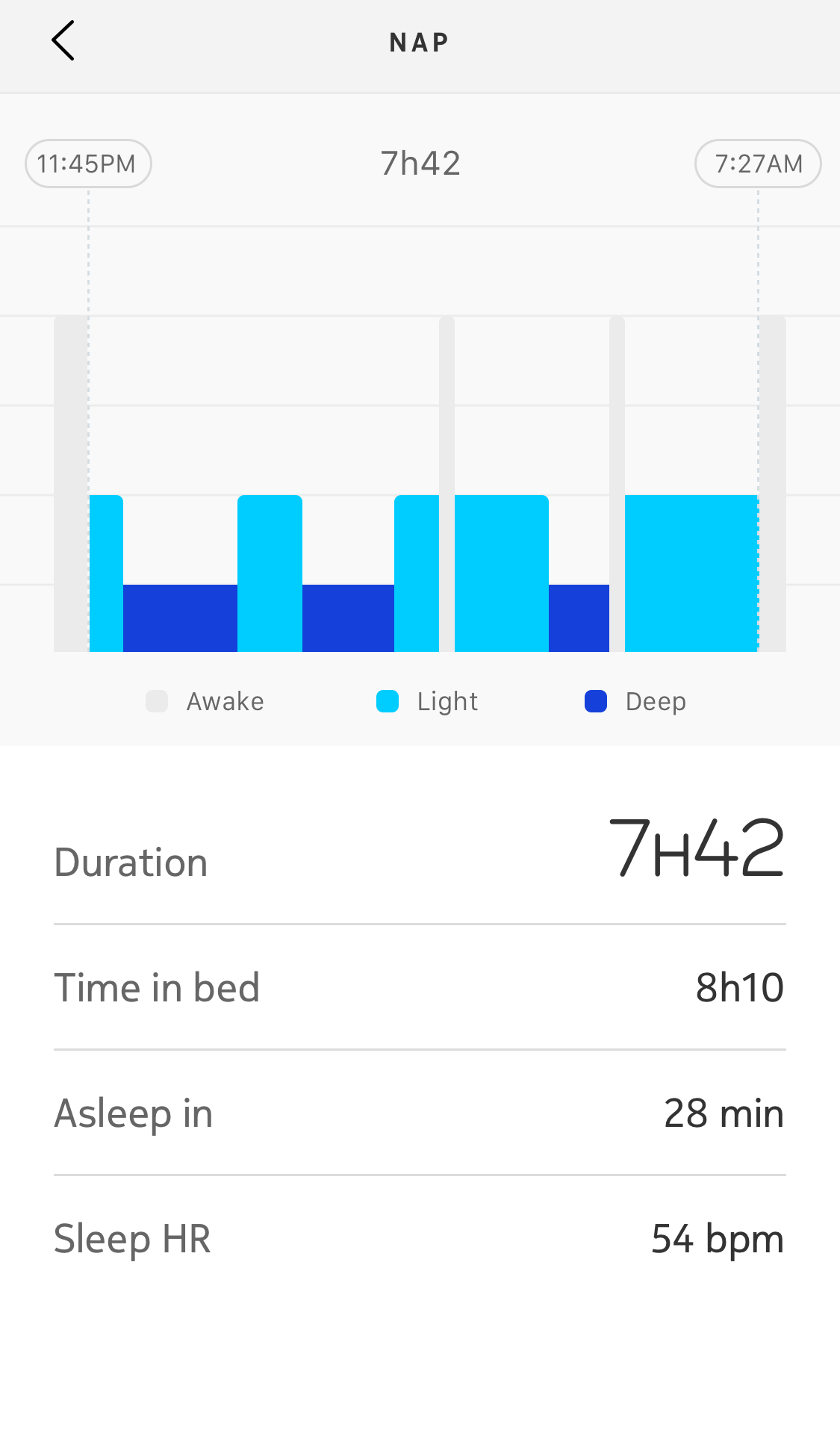 What Happens If I Use Sleep And An Activity Tracker Such As Steel Or Steel Hr To Monitor My