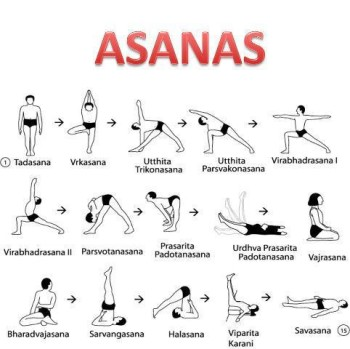 Type Of Yoga Asanas In Hindi Spotgymyoga Org
