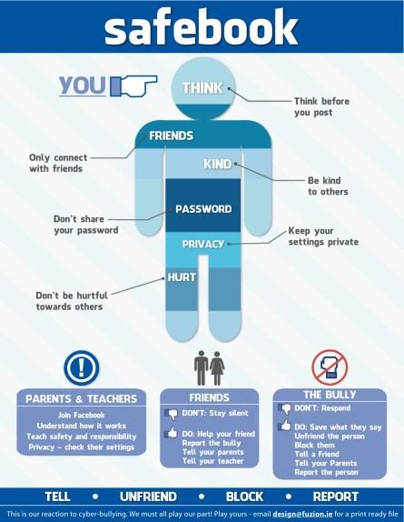 """Make Facebook """"Safebook"""""""