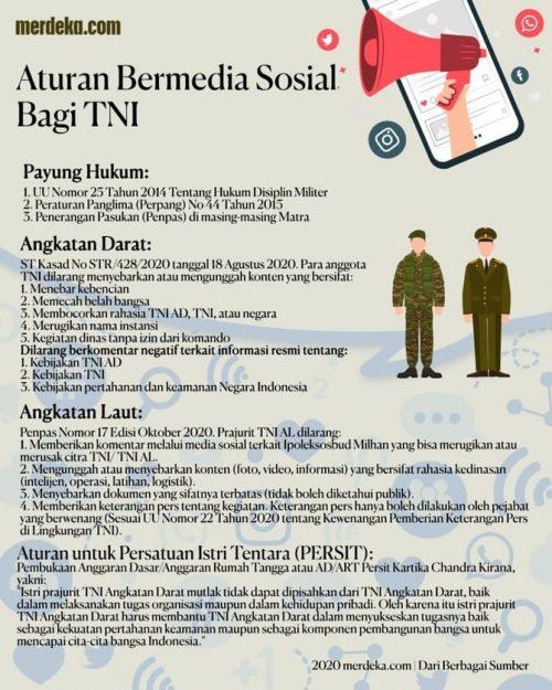 Aturan Ketat Prajurit TNI Bermain Medsos