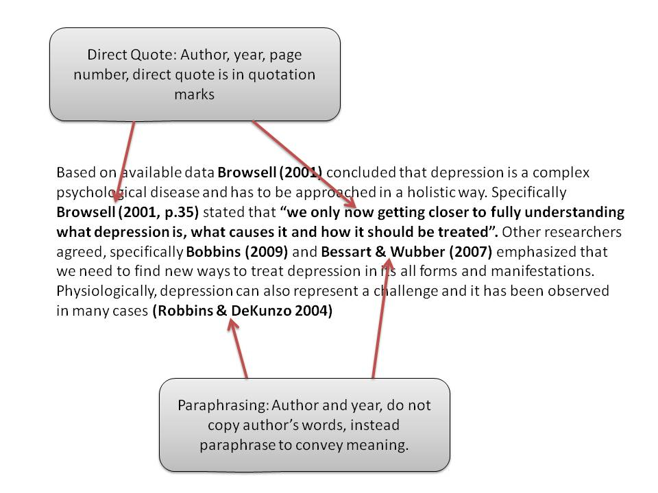 Harvard Resume Format 2012. business leadership essay declassified ...
