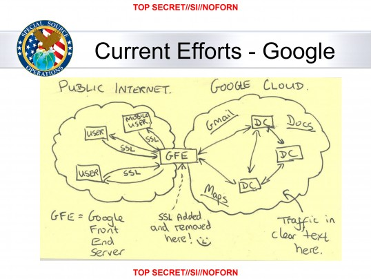 Reportagem alega que a NSA se infiltra nas redes da Google e Yahoo