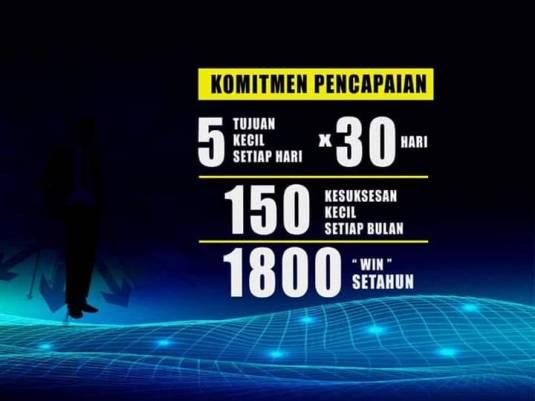 Nota Dato Roslan Ab Hamid