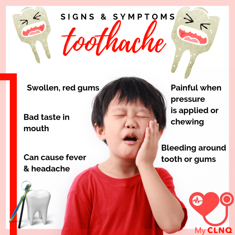 Sign and symptoms of toothache