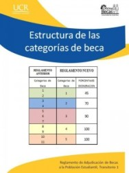 Entra en vigencia Reforma Integral al Reglamento de Becas2