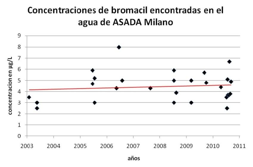 A proposito de un reciente reportaje sobre la pina costarricense difundido por la DW en Alemania2