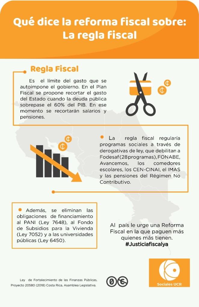 Ciencias Sociales UCR produce material didactico sobre plan fiscal3