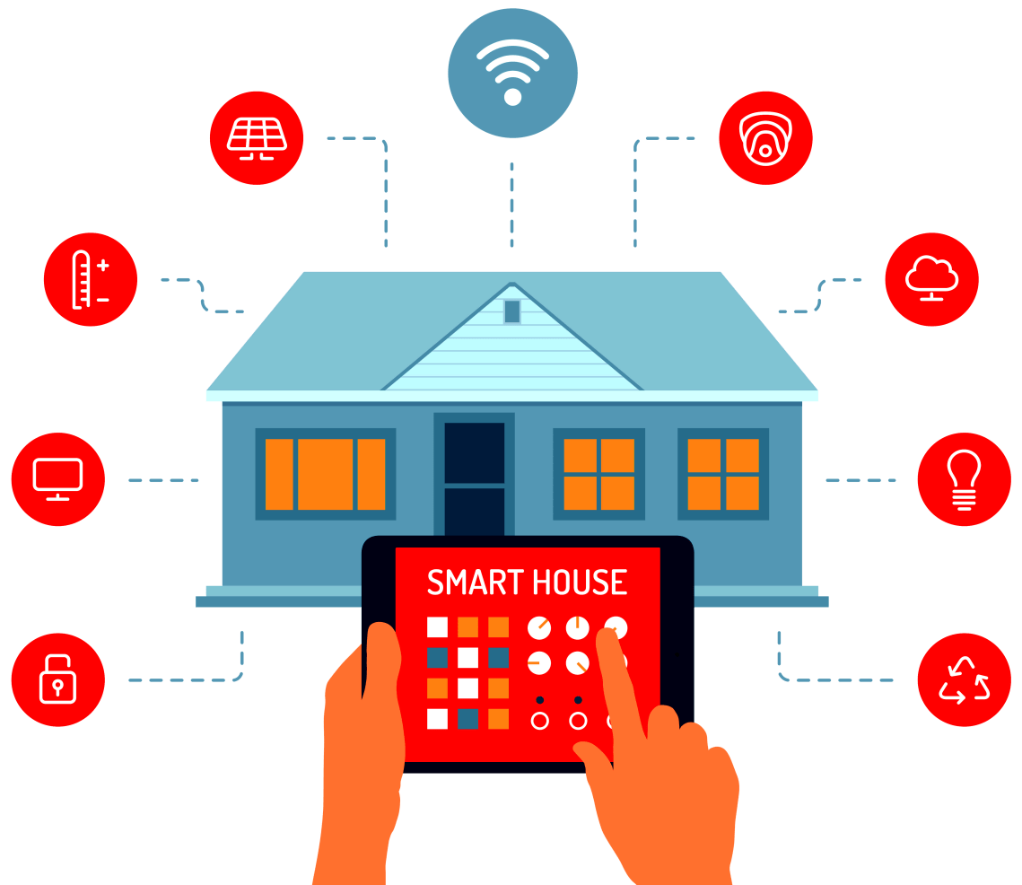 Image Result For What Is Smart Home Security System
