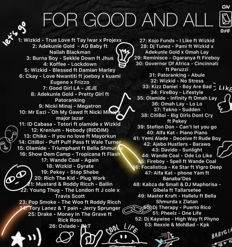 """DJ Enimoney – """"For Good And All"""" The Mixtape"""