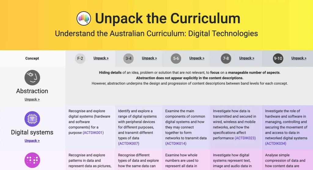 Screenshot of Australian Computing Academy's resource