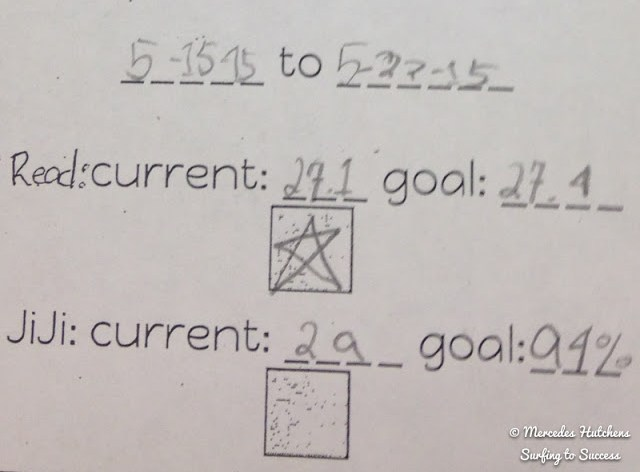 Students set weekly goals and mark a star when they reach their goal.