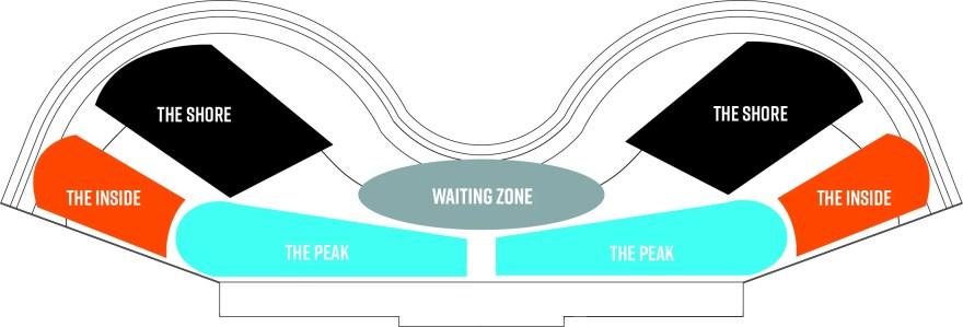 Diagram illustrating pool wave zones