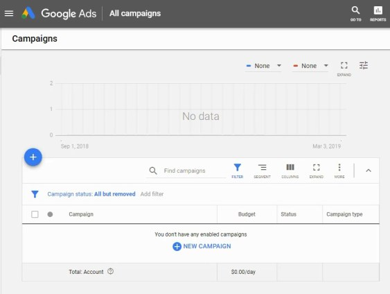 Visualizza la schermata panoramica dell'account Google Ads