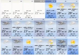 東台湾天気 4月