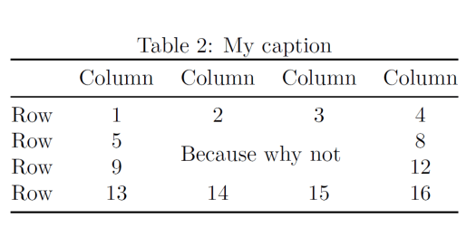 Latex tables: column widths and alignments – Surgical