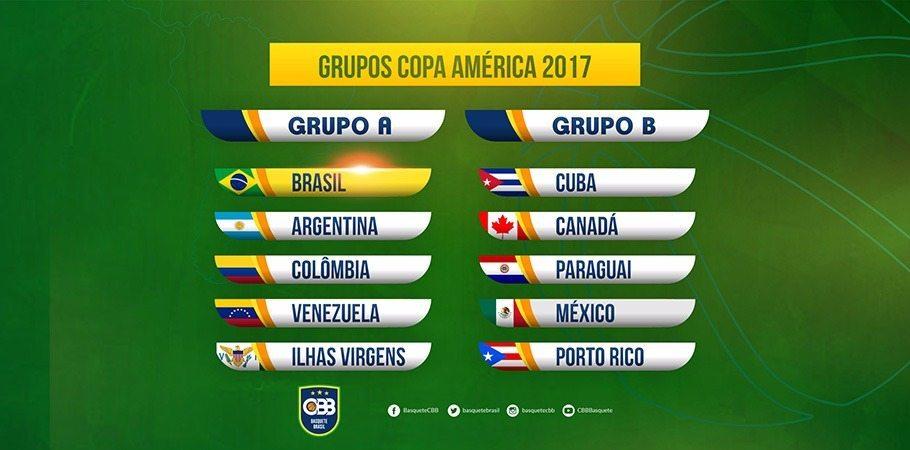 Brasil conhece adversários na fase inicial da América feminina