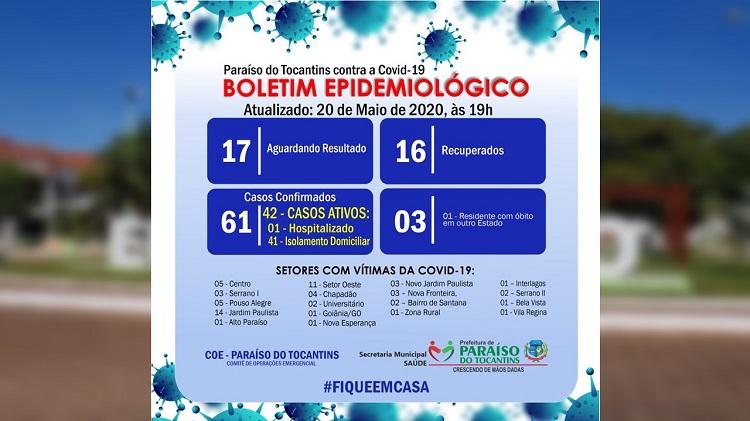 05 novos casos de covid-19 são confirmados em Paraíso e número de recuperados aumenta
