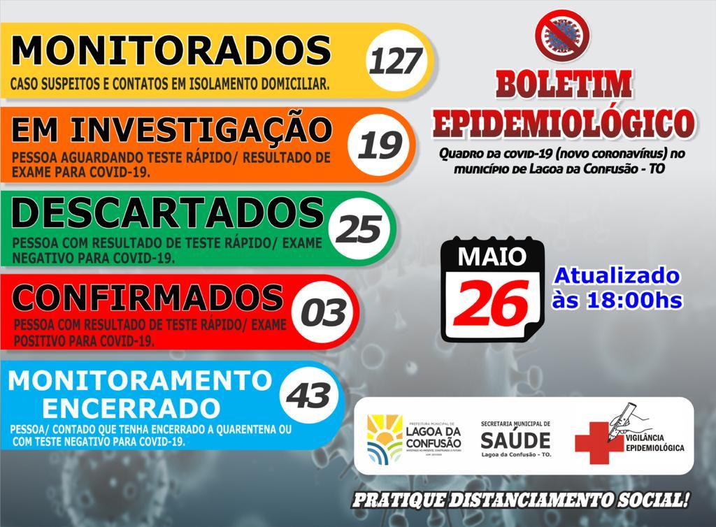 Prefeitura de Lagoa da Confusão confirma 3 casos de covid-19 no município