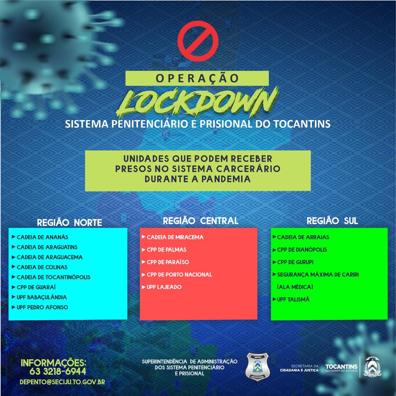 Sistema Penitenciário continua com Operação Lockdown e seleciona novas unidades para receber presos durante a pandemia