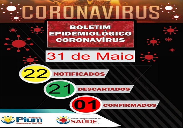 Secretaria de Saúde de Pium confirma primeiro caso de morador com Covid-19