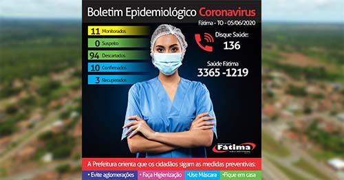 Fátima tem mais um paciente recuperado da Covid-19; Cidade não tem novos casos confirmados nesta sexta