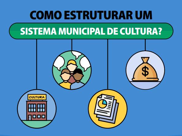ATM disponibiliza material técnico da CNM sobre a Lei Aldir Blanc e sobre Gestão Pública da Cultura