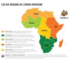 Les six régions du continent africain