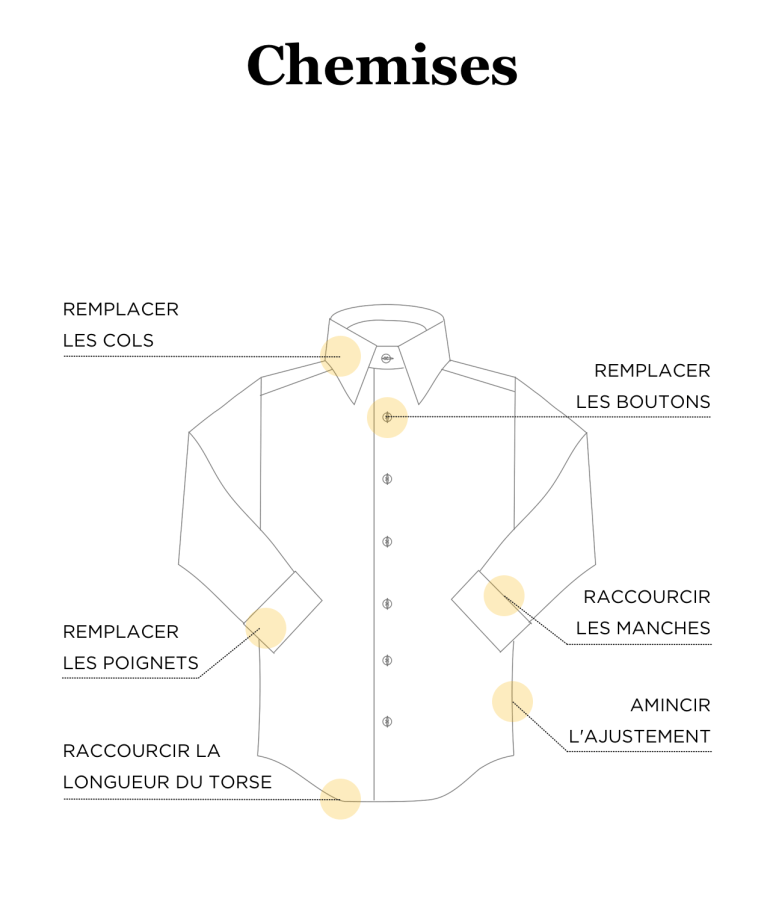 Retouches possibles pour chemises