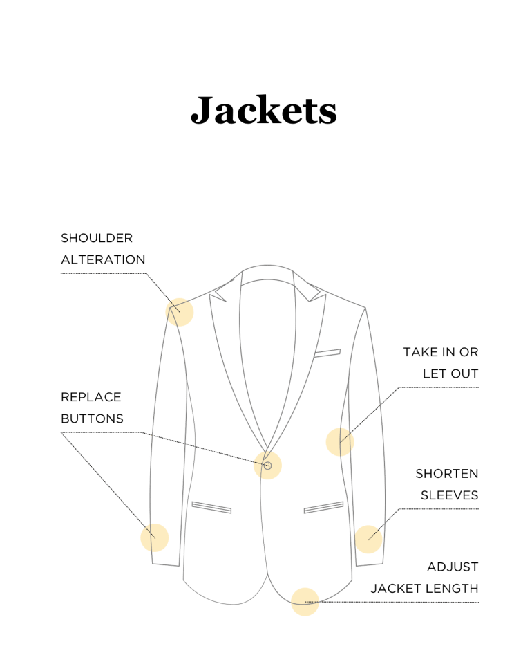 Possible alterations for suits, blazer and sports jackets.