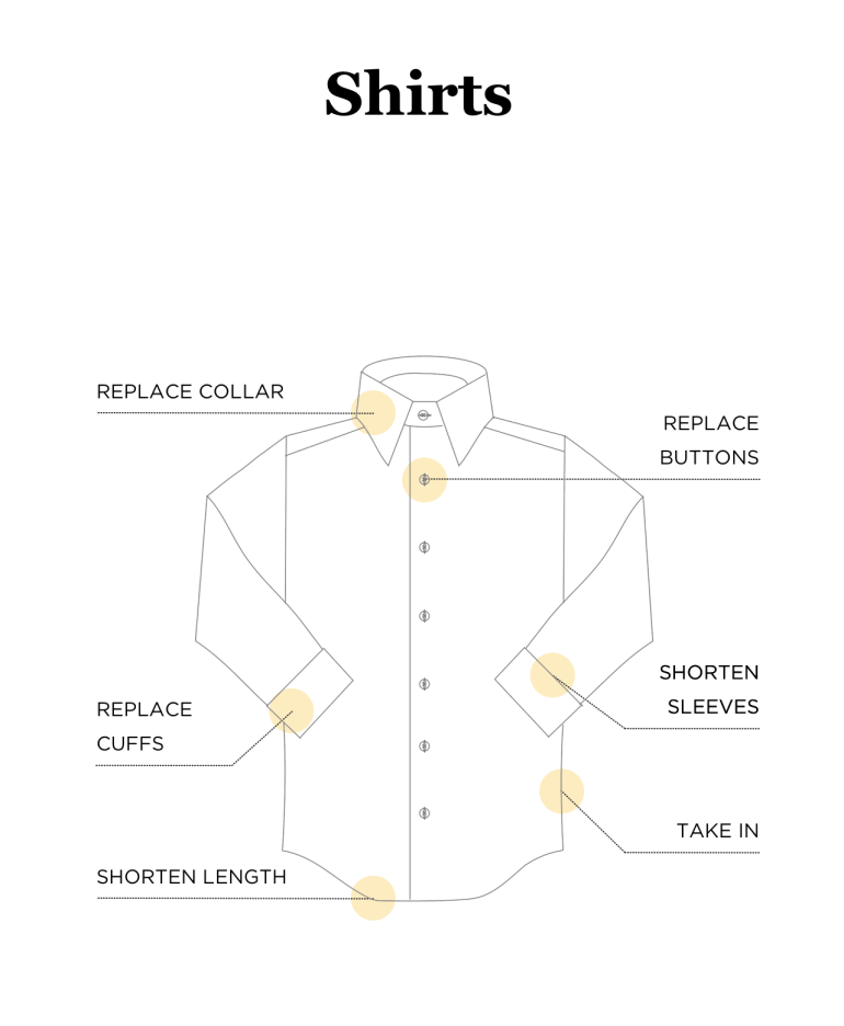Possible alterations for dress and sport shirts.