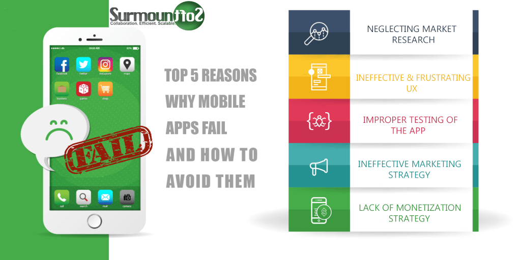 The Top 5 Reasons Why Mobile Apps Fail and How to Avoid Them