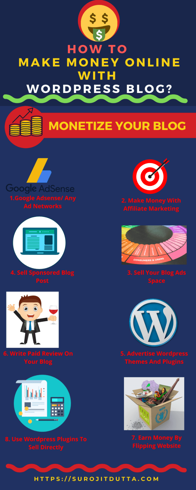 Make Money Online Through Monetization Of Your Blog - Surojitdutta.com