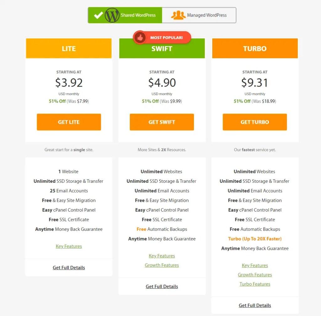 A2 hosting best web hosting