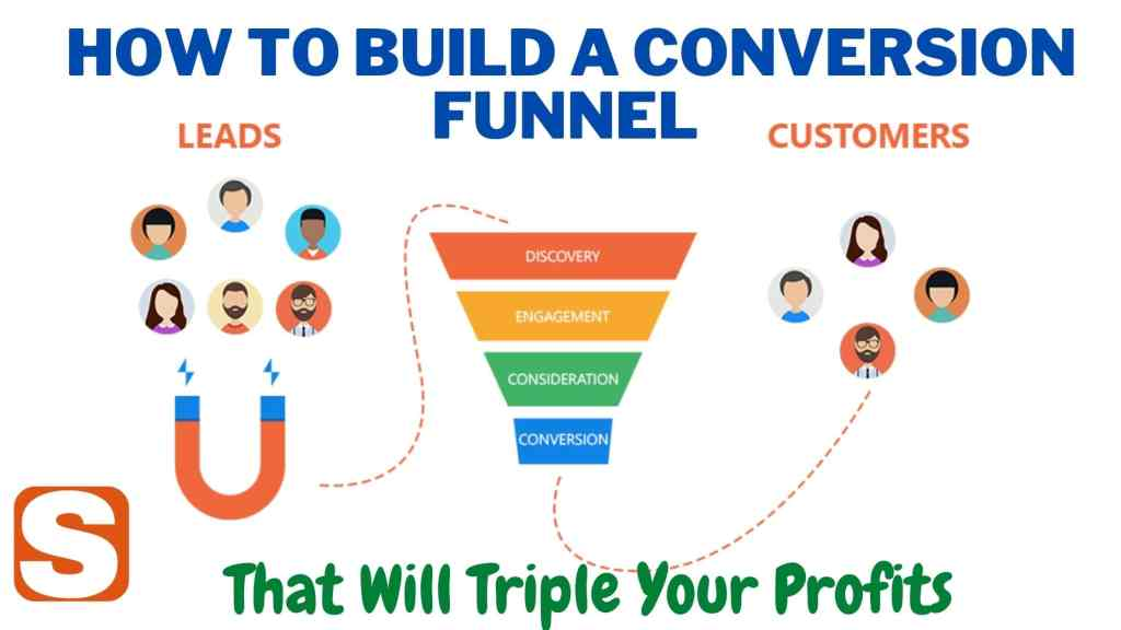How To Build A Conversion Funnel