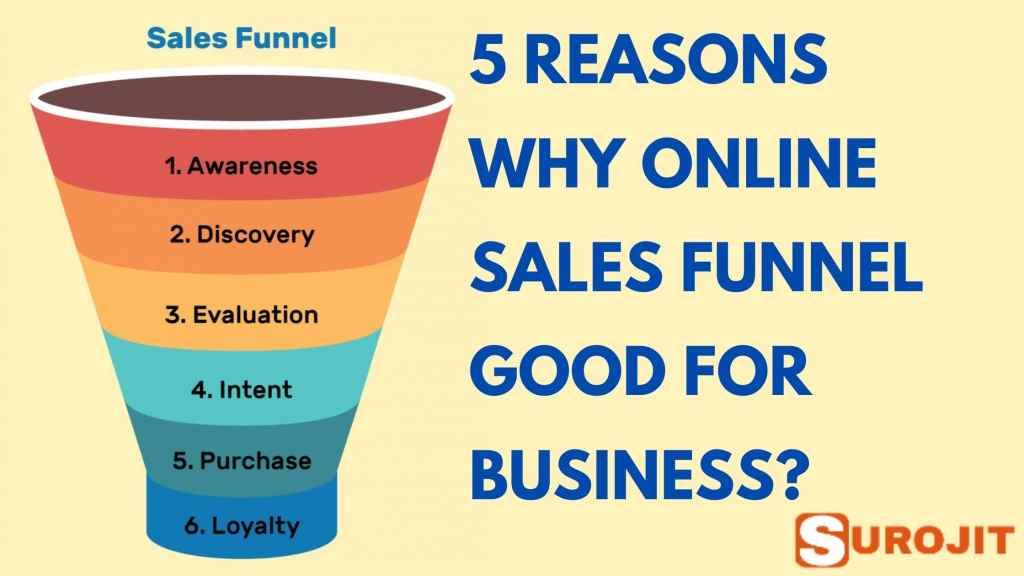 5 Reasons Why An Online Sales Funnel Is Good For Business?
